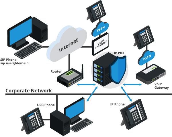 corporate-network